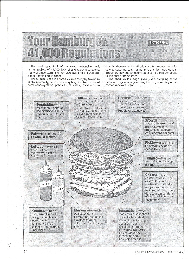 Your Hamburger 41000 regs